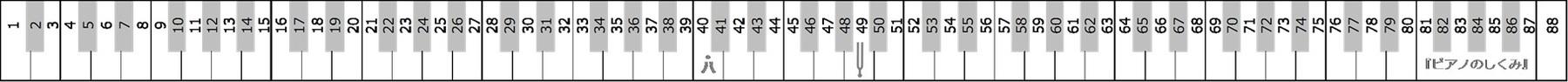 鍵盤番号ミニ.jpg